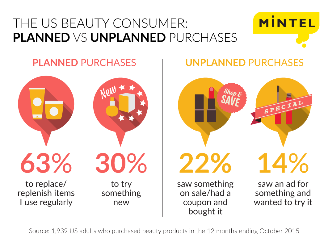 Planned-vs-Unplanned-Purchases
