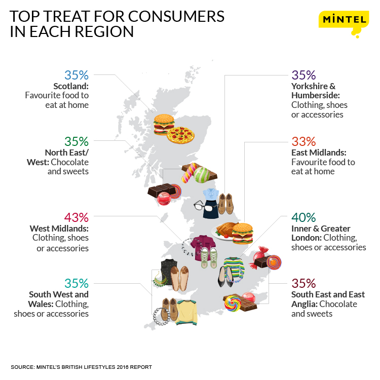 Top-treat-for-consumers
